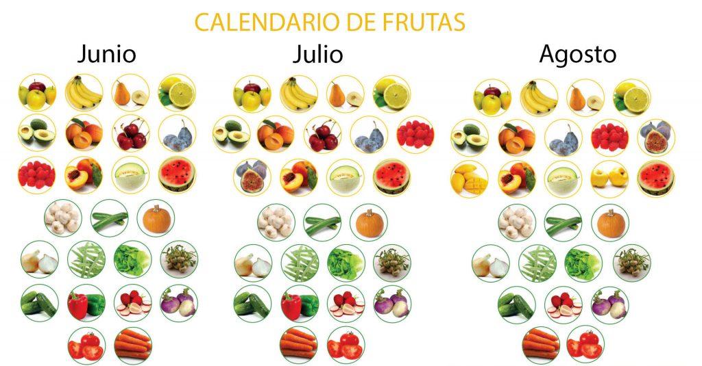 Toma nota de las frutas y verduras de temporada para los meses que se avecinan