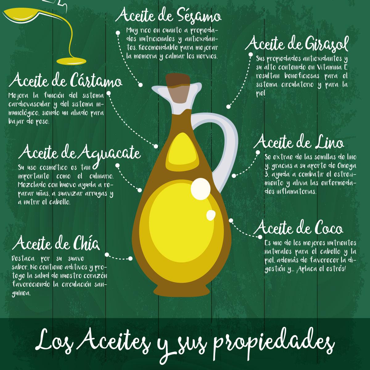 Los aceites ecológicos y sus propiedades