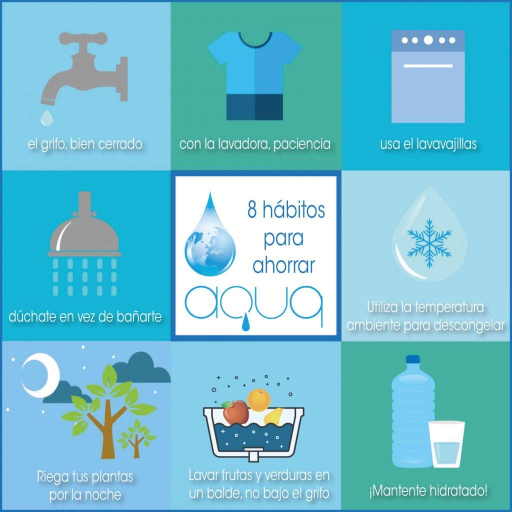 Claves para ahorrar agua