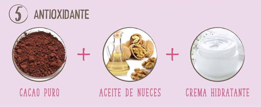 Mascarillas naturales antioxidantes