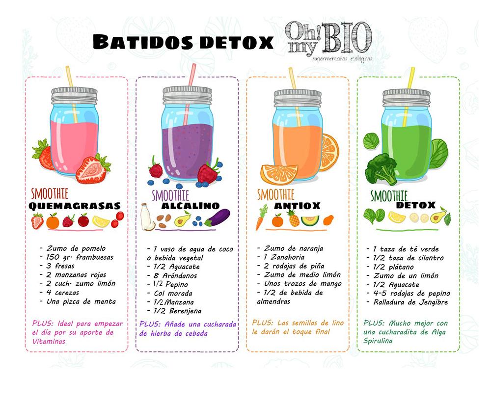 Batidos detox para adelgazar recetas